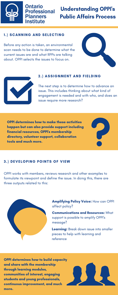 OPPI-Public-Affairs-Process-Infographic-(1).png